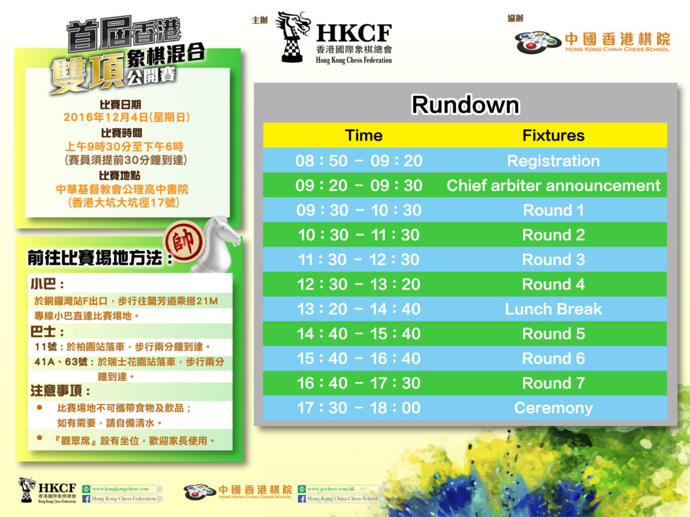 1st Hong Kong Dual Chess Championships Rundown