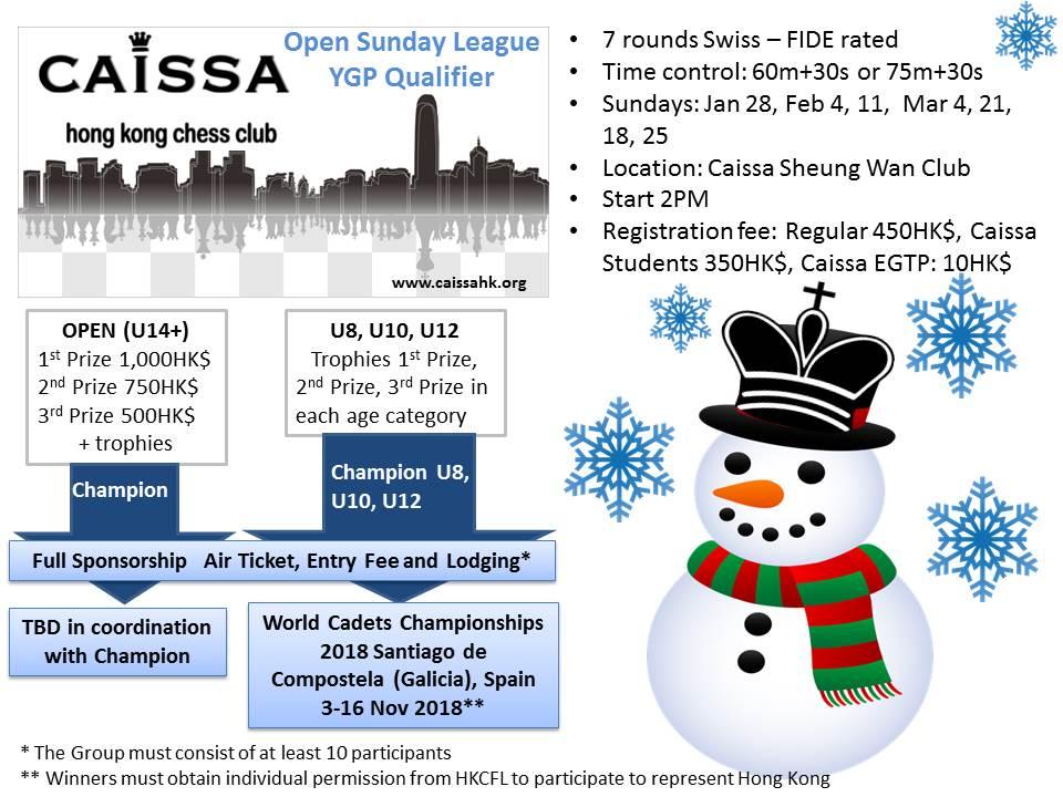 Open Sunday League Standard FIDE Rated (YGP Qualifier)